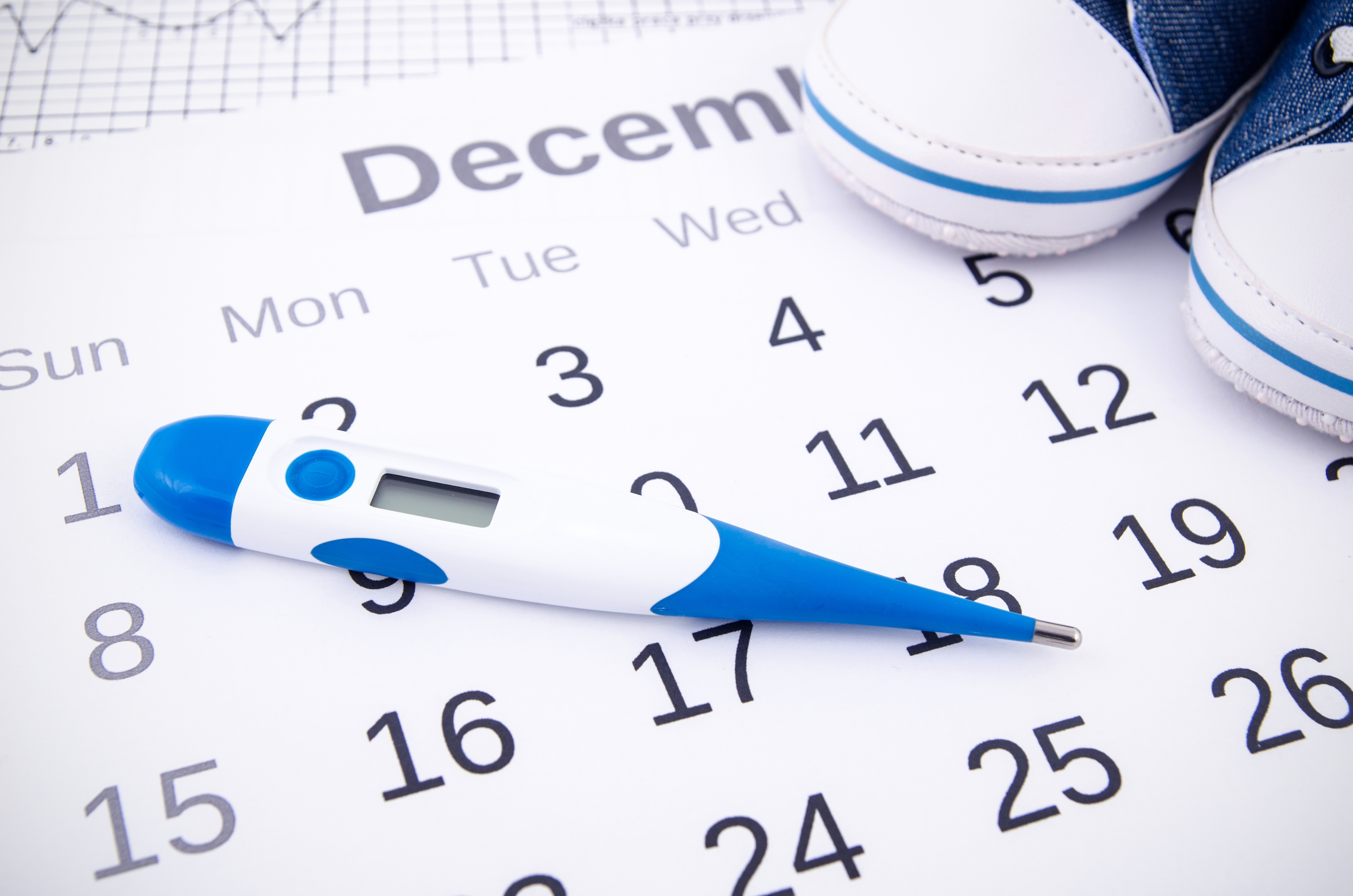 do you ovulate after your period